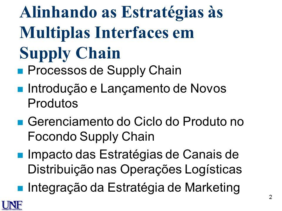 2 Alinhando as Estratégias às Multiplas Interfaces em Supply Chain n Processos de Supply Chain n Introdução e Lançamento de Novos Produtos n Gerenciam