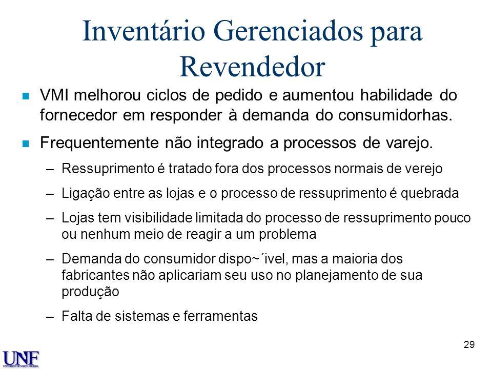 29 Inventário Gerenciados para Revendedor n VMI melhorou ciclos de pedido e aumentou habilidade do fornecedor em responder à demanda do consumidorhas.