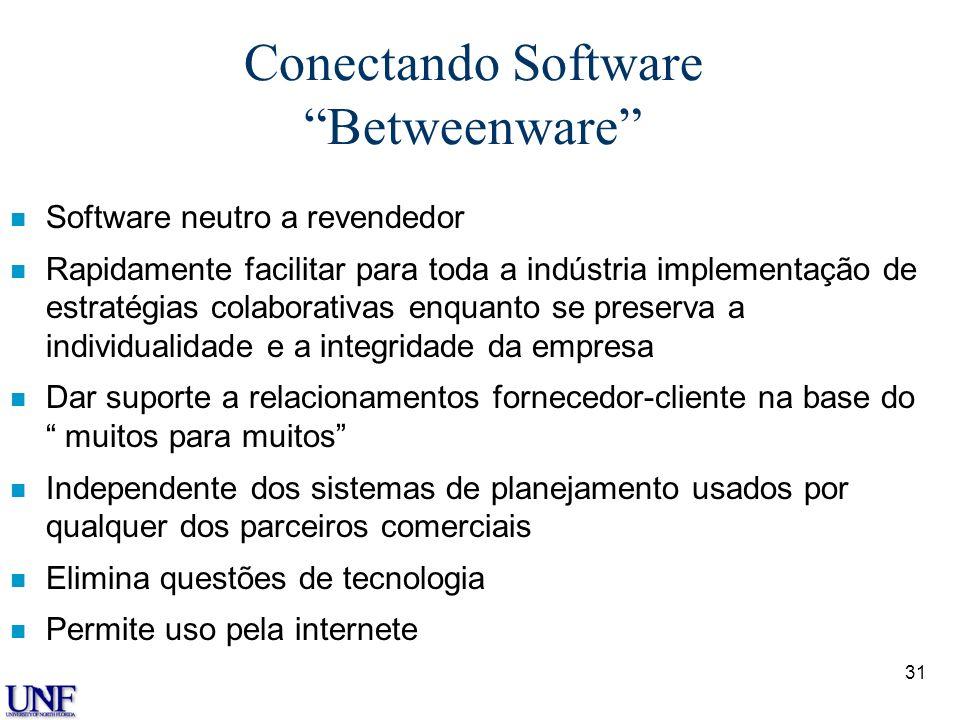 31 Conectando Software Betweenware n Software neutro a revendedor n Rapidamente facilitar para toda a indústria implementação de estratégias colaborat