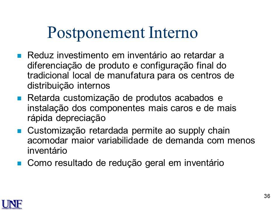 36 Postponement Interno n Reduz investimento em inventário ao retardar a diferenciação de produto e configuração final do tradicional local de manufat