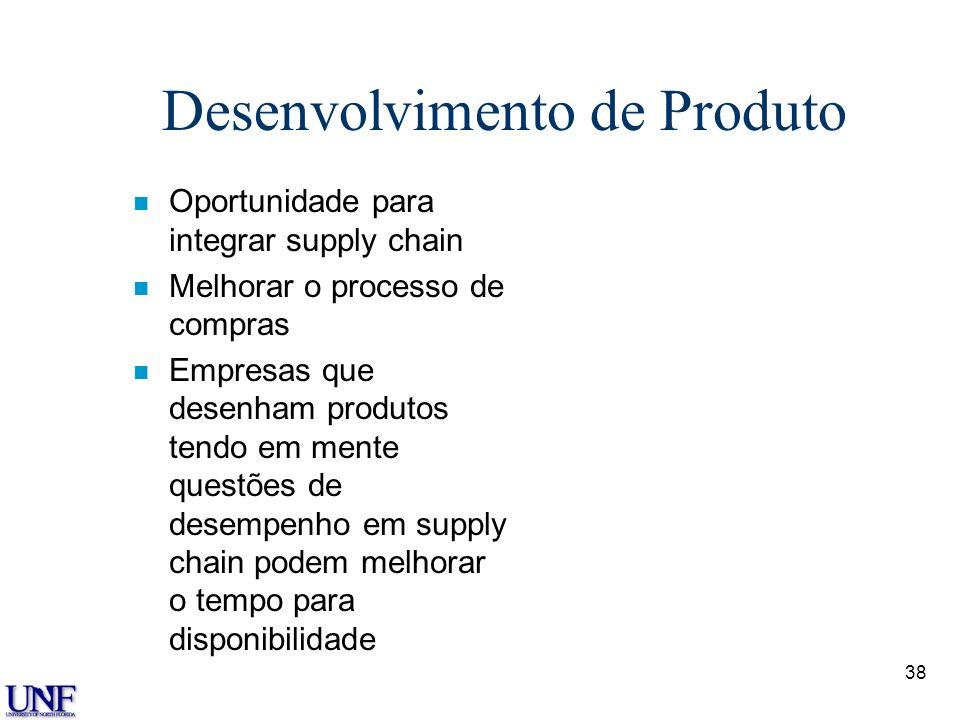 38 Desenvolvimento de Produto n Oportunidade para integrar supply chain n Melhorar o processo de compras n Empresas que desenham produtos tendo em men