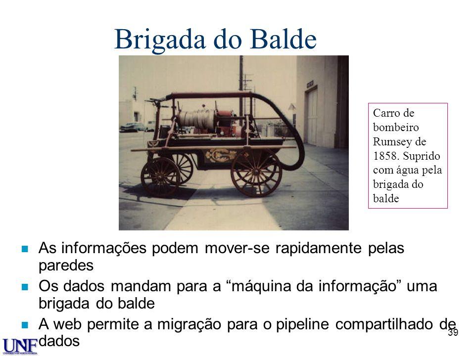 39 Brigada do Balde n As informações podem mover-se rapidamente pelas paredes n Os dados mandam para a máquina da informação uma brigada do balde n A
