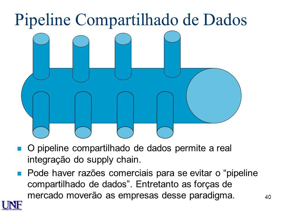40 Pipeline Compartilhado de Dados n O pipeline compartilhado de dados permite a real integração do supply chain. n Pode haver razões comerciais para