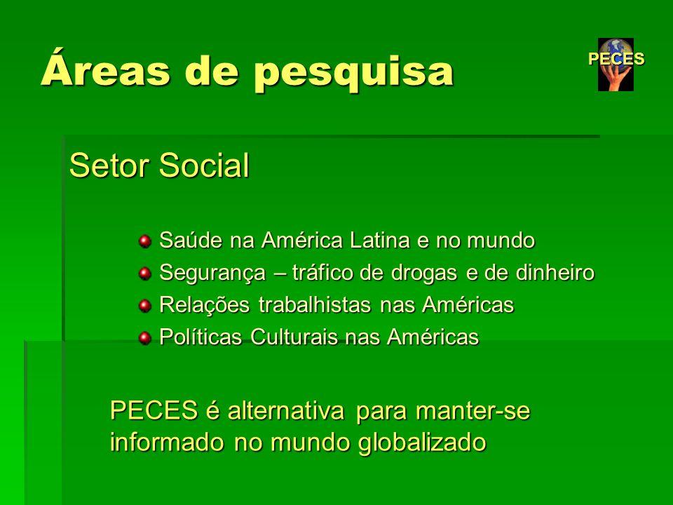 Áreas de pesquisa Setor Social Saúde na América Latina e no mundo Saúde na América Latina e no mundo Segurança – tráfico de drogas e de dinheiro Segur