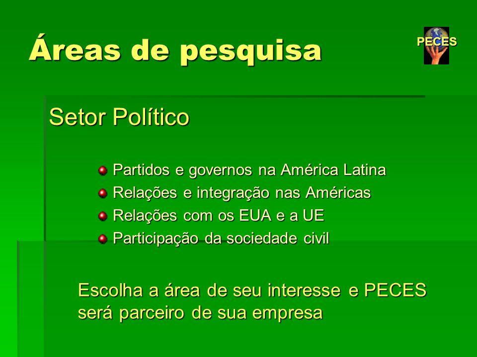 Áreas de pesquisa Setor Político Partidos e governos na América Latina Partidos e governos na América Latina Relações e integração nas Américas Relaçõ