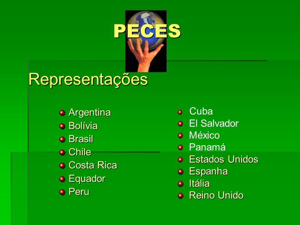 Representações Argentina Argentina Bolívia Bolívia Brasil Brasil Chile Chile Costa Rica Costa Rica Equador Equador Peru Peru PECES Cuba El Salvador Mé
