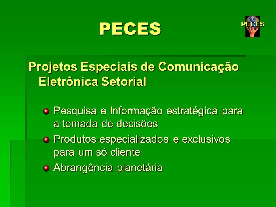 PECES Projetos Especiais de Comunicação Eletrônica Setorial Pesquisa e Informação estratégica para a tomada de decisões Pesquisa e Informação estratég