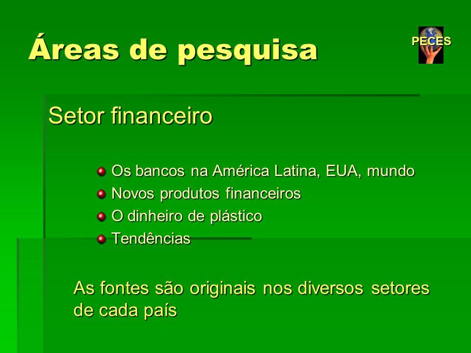 Áreas de pesquisa Setor financeiro Os bancos na América Latina, EUA, mundo Os bancos na América Latina, EUA, mundo Novos produtos financeiros Novos pr