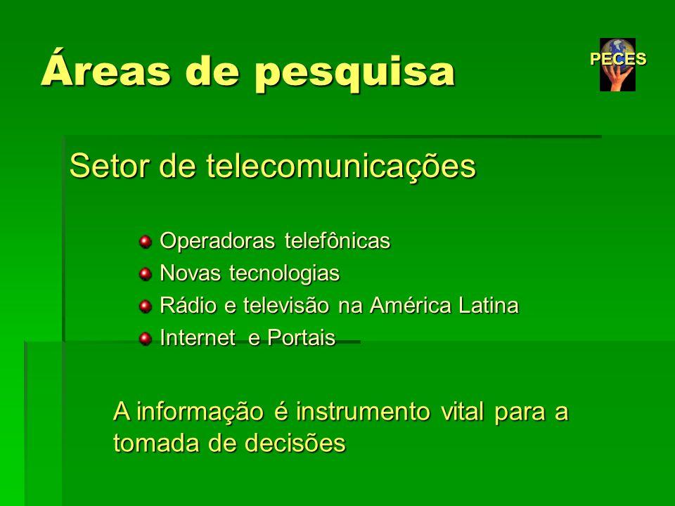 Áreas de pesquisa Setor de telecomunicações Operadoras telefônicas Operadoras telefônicas Novas tecnologias Novas tecnologias Rádio e televisão na Amé