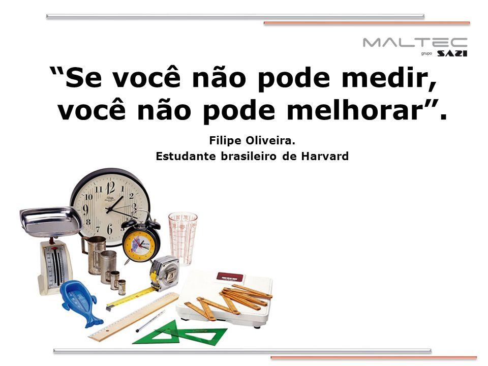 Se você não pode medir, você não pode melhorar. Filipe Oliveira. Estudante brasileiro de Harvard