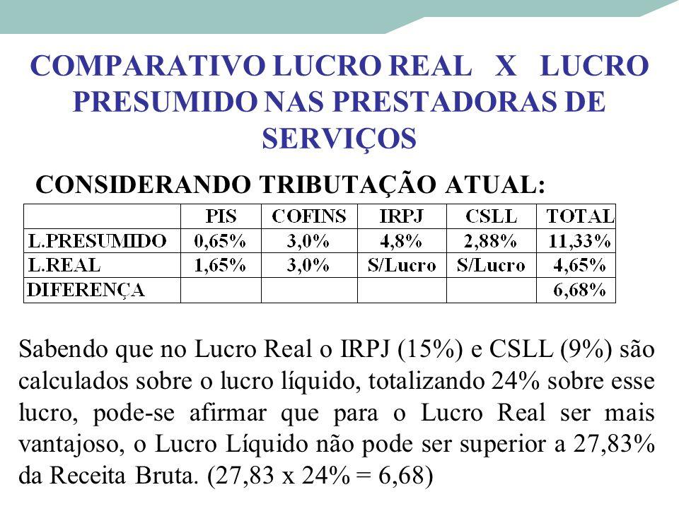 COMPARATIVO LUCRO REAL X LUCRO PRESUMIDO NAS PRESTADORAS DE SERVIÇOS CONSIDERANDO TRIBUTAÇÃO ATUAL: Sabendo que no Lucro Real o IRPJ (15%) e CSLL (9%)