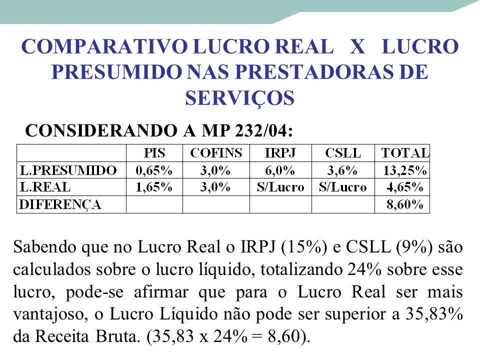 COMPARATIVO LUCRO REAL X LUCRO PRESUMIDO NAS PRESTADORAS DE SERVIÇOS CONSIDERANDO A MP 232/04: Sabendo que no Lucro Real o IRPJ (15%) e CSLL (9%) são