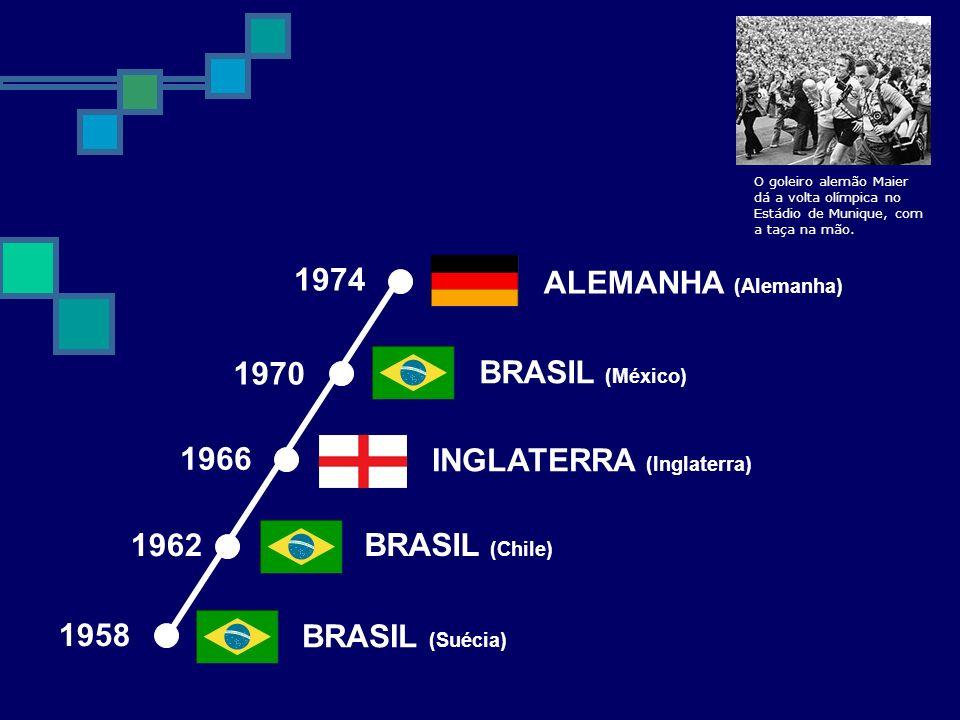 1974 ALEMANHA (Alemanha) 1970 1962 BRASIL (Chile) BRASIL (Suécia) 1958 INGLATERRA (Inglaterra) 1966 BRASIL (México) O goleiro alemão Maier dá a volta