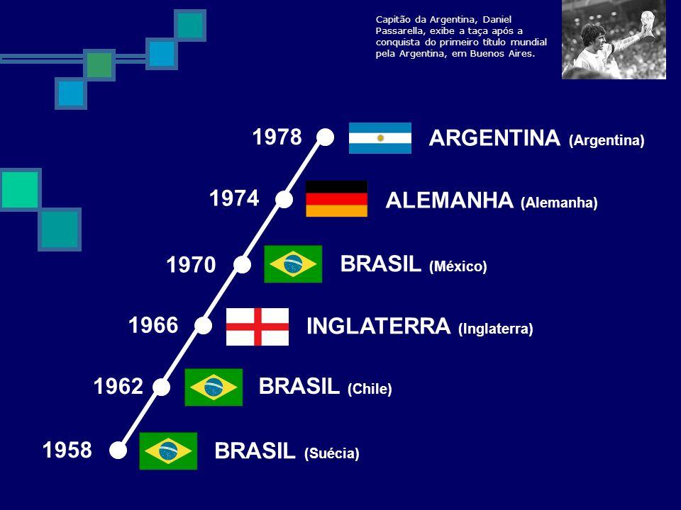 1978 ARGENTINA (Argentina) 1974 ALEMANHA (Alemanha) 1970 1962 BRASIL (Chile) BRASIL (Suécia) 1958 INGLATERRA (Inglaterra) 1966 BRASIL (México) Capitão