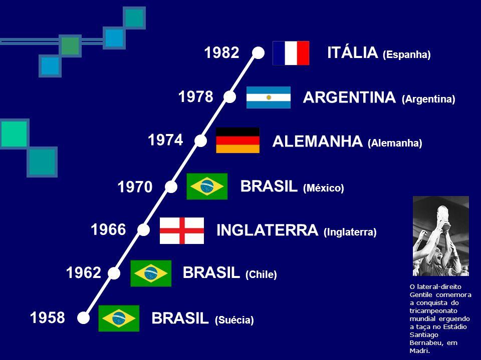 1978 ARGENTINA (Argentina) 1974 ALEMANHA (Alemanha) 1970 1962 BRASIL (Chile) BRASIL (Suécia) 1958 INGLATERRA (Inglaterra) 1966 BRASIL (México) ITÁLIA