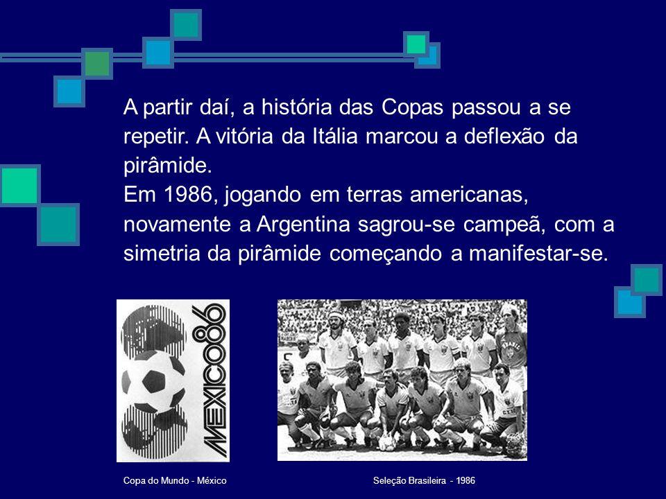 A partir daí, a história das Copas passou a se repetir. A vitória da Itália marcou a deflexão da pirâmide. Em 1986, jogando em terras americanas, nova