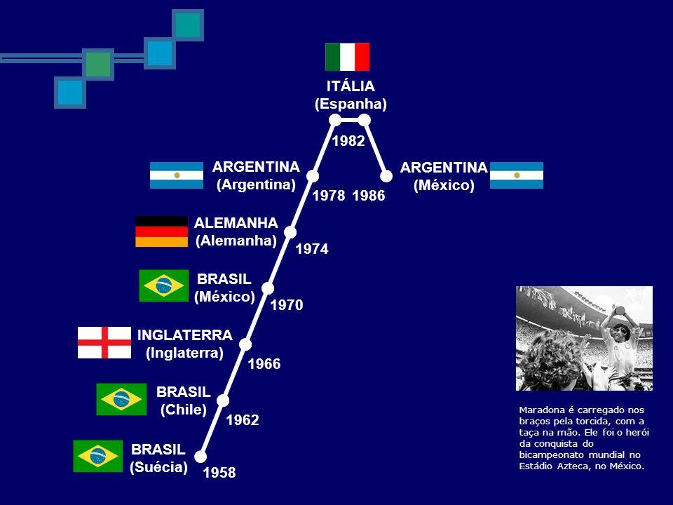 ARGENTINA (México) 1986 BRASIL (Suécia) 1958 1962 BRASIL (Chile) 1966 INGLATERRA (Inglaterra) 1970 BRASIL (México) 1974 ALEMANHA (Alemanha) 1978 ARGEN