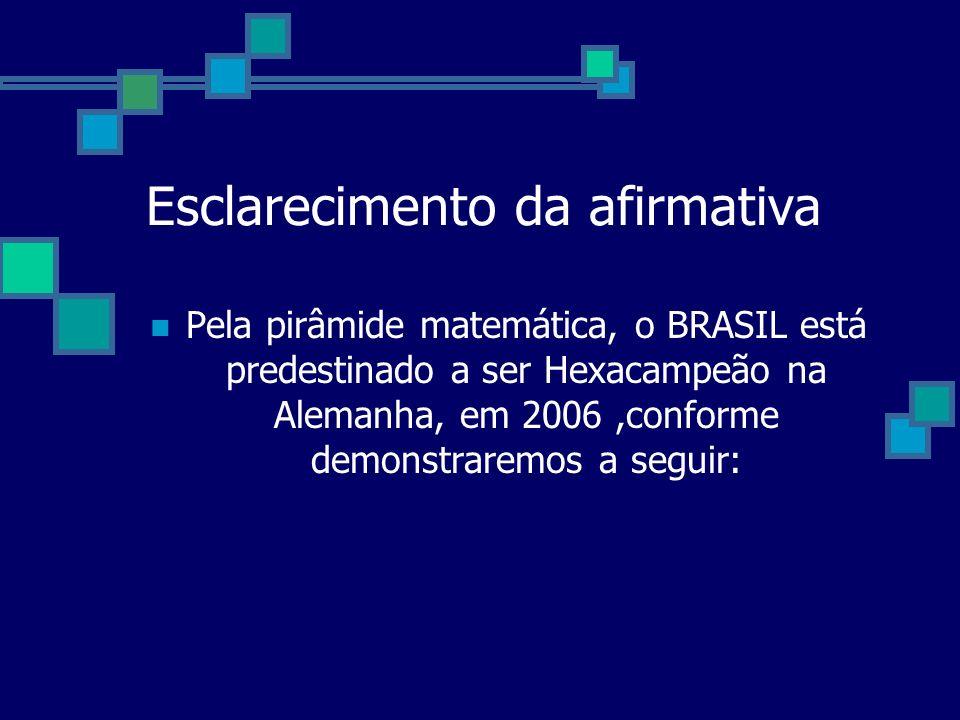 Esclarecimento da afirmativa Pela pirâmide matemática, o BRASIL está predestinado a ser Hexacampeão na Alemanha, em 2006,conforme demonstraremos a seg
