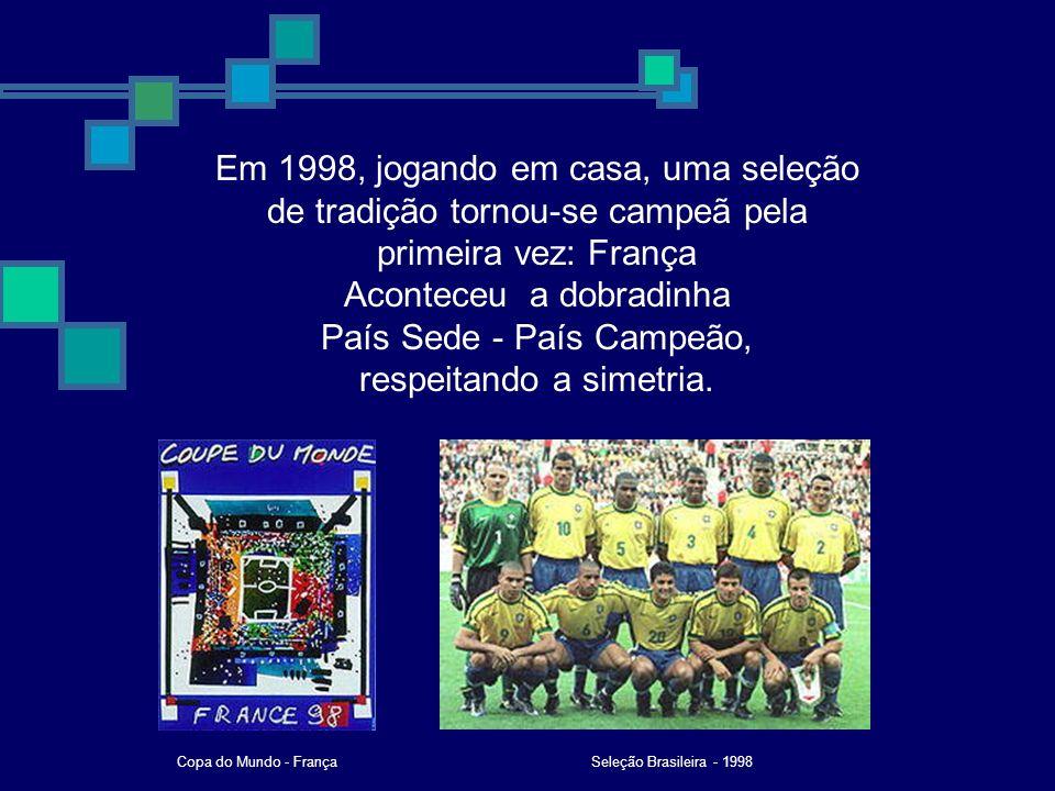 Em 1998, jogando em casa, uma seleção de tradição tornou-se campeã pela primeira vez: França Aconteceu a dobradinha País Sede - País Campeão, respeita
