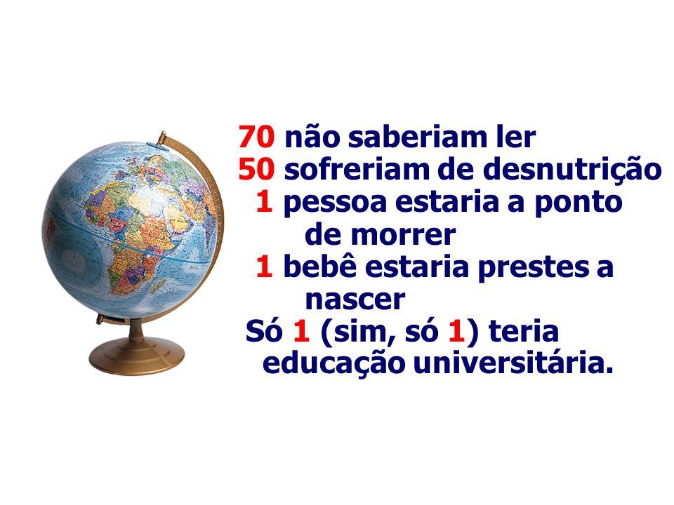 70 não saberiam ler 50 sofreriam de desnutrição 1 pessoa estaria a ponto de morrer 1 bebê estaria prestes a nascer Só 1 (sim, só 1) teria educação universitária.