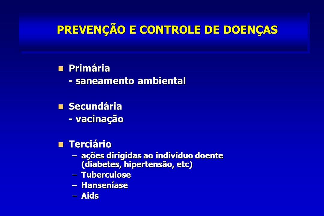 PREVENÇÃO E CONTROLE DE DOENÇAS Primária Primária - saneamento ambiental Secundária Secundária - vacinação Terciário Terciário –ações dirigidas ao indivíduo doente (diabetes, hipertensão, etc) –Tuberculose –Hanseníase –Aids