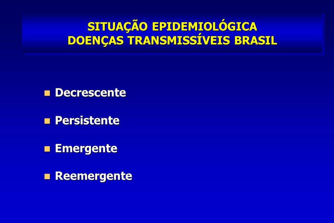 SITUAÇÃO EPIDEMIOLÓGICA DOENÇAS TRANSMISSÍVEIS BRASIL Decrescente Decrescente Persistente Persistente Emergente Emergente Reemergente Reemergente