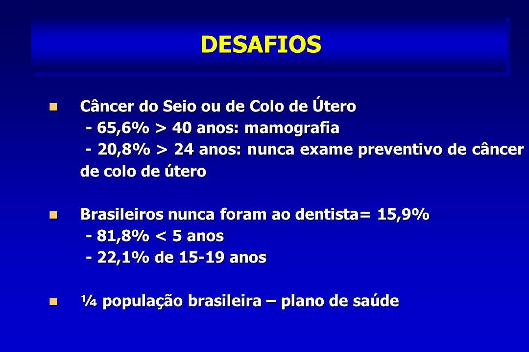 DESAFIOS Alta incidência de Mortalidade Infantil Alta incidência de Mortalidade Infantil - falta de saneamento básico - falta de saneamento básico - falta de assistência médica - falta de assistência médica Alta Incidência de Mortalidade Neonatal Alta Incidência de Mortalidade Neonatal Mortes por Doenças Infecciosas Mortes por Doenças Infecciosas - deficiências nutricionais - deficiências nutricionais