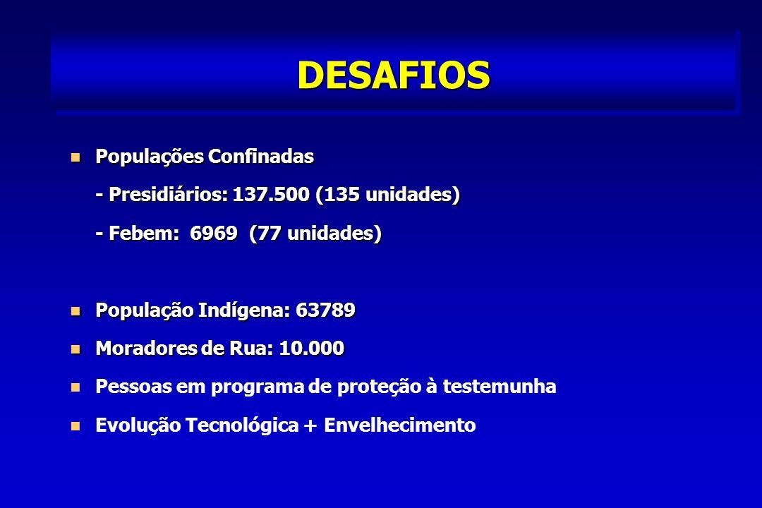 DESAFIOS Populações Confinadas Populações Confinadas - Presidiários: 137.500 (135 unidades) - Febem: 6969 (77 unidades) População Indígena: 63789 População Indígena: 63789 Moradores de Rua: 10.000 Moradores de Rua: 10.000 Pessoas em programa de proteção à testemunha Evolução Tecnológica + Envelhecimento