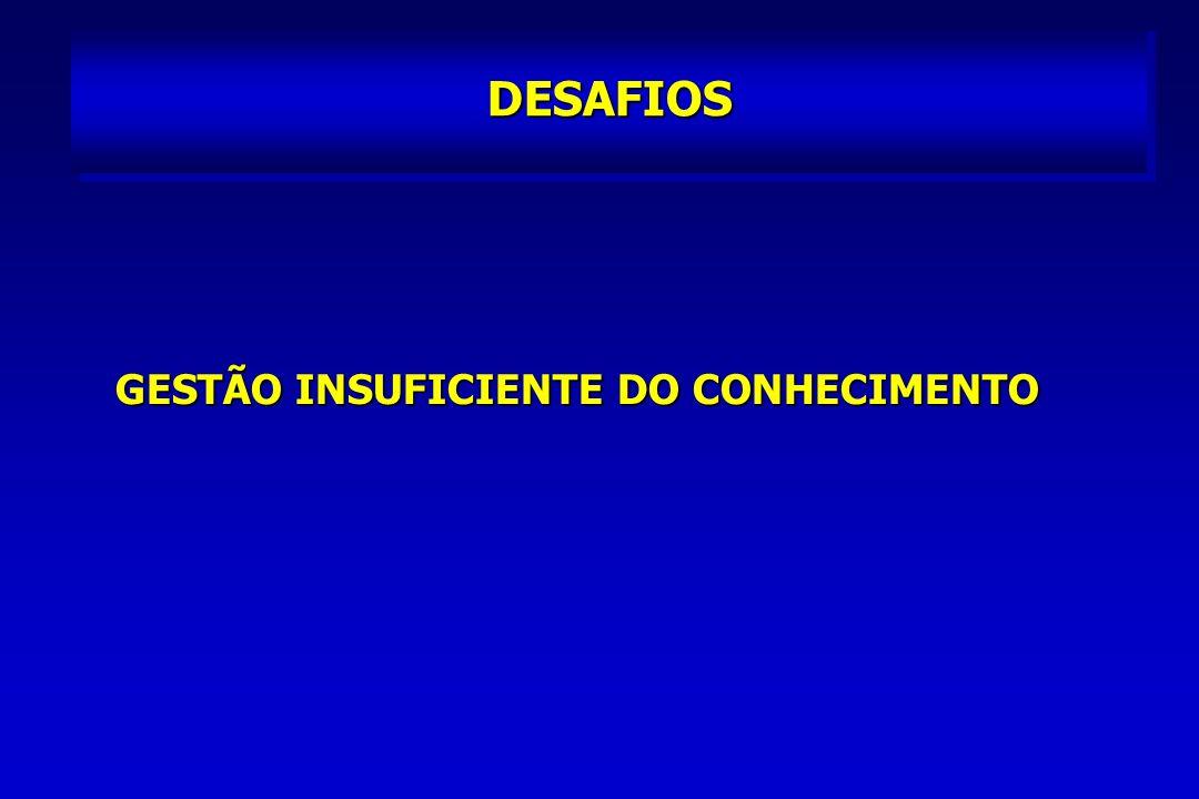 DESAFIOS GESTÃO INSUFICIENTE DO CONHECIMENTO