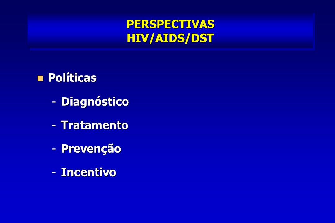 PERSPECTIVAS HIV/AIDS/DST Políticas Políticas -Diagnóstico -Tratamento -Prevenção -Incentivo