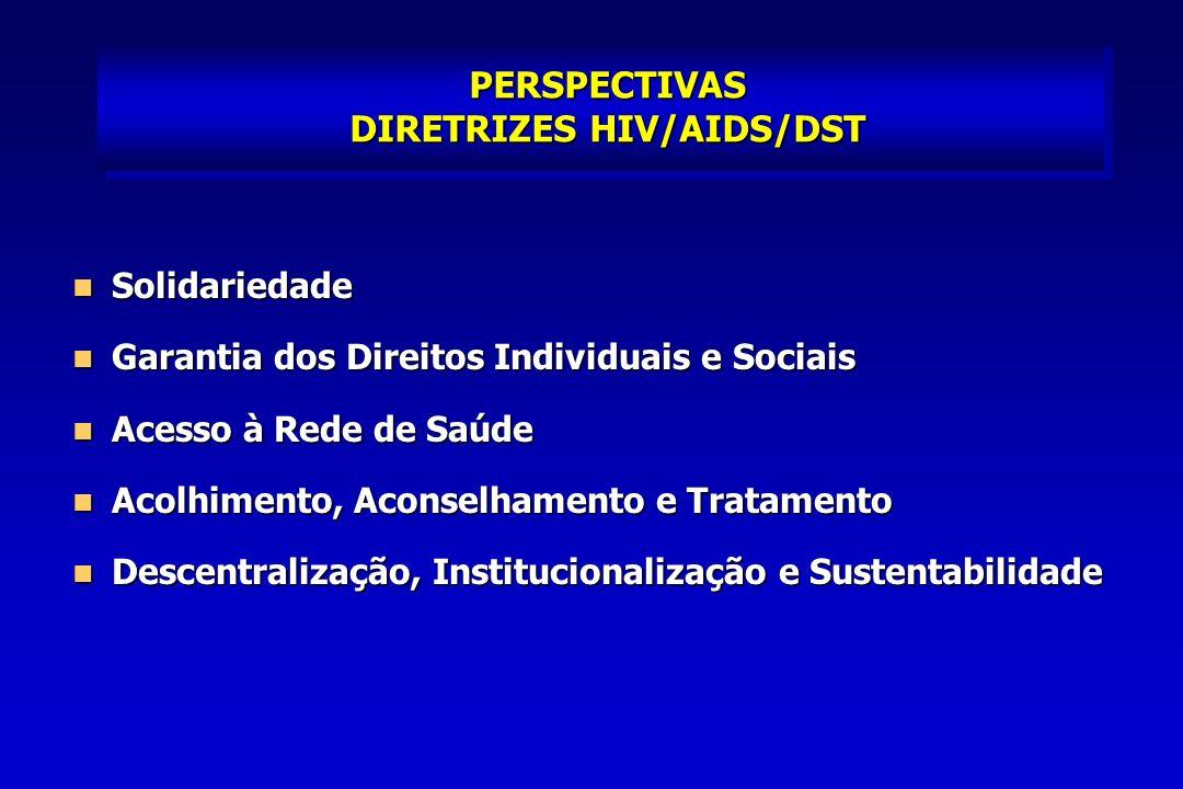 PERSPECTIVAS DIRETRIZES HIV/AIDS/DST Solidariedade Solidariedade Garantia dos Direitos Individuais e Sociais Garantia dos Direitos Individuais e Sociais Acesso à Rede de Saúde Acesso à Rede de Saúde Acolhimento, Aconselhamento e Tratamento Acolhimento, Aconselhamento e Tratamento Descentralização, Institucionalização e Sustentabilidade Descentralização, Institucionalização e Sustentabilidade