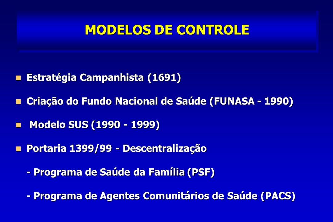 MODELOS DE CONTROLE Estratégia Campanhista (1691) Estratégia Campanhista (1691) Criação do Fundo Nacional de Saúde (FUNASA - 1990) Criação do Fundo Nacional de Saúde (FUNASA - 1990) Modelo SUS (1990 - 1999) Modelo SUS (1990 - 1999) Portaria 1399/99 - Descentralização Portaria 1399/99 - Descentralização - Programa de Saúde da Família (PSF) - Programa de Agentes Comunitários de Saúde (PACS)
