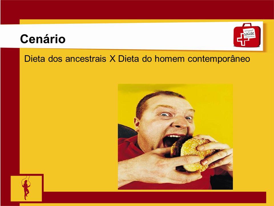 Clique para editar o estilo do título mestre Slide 2 Dieta dos ancestrais X Dieta do homem contemporâneo Cenário