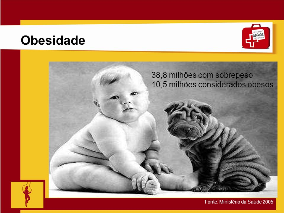 Clique para editar o estilo do título mestre Slide 3 Obesidade 38,8 milhões com sobrepeso 10,5 milhões considerados obesos Fonte: Ministério da Saúde