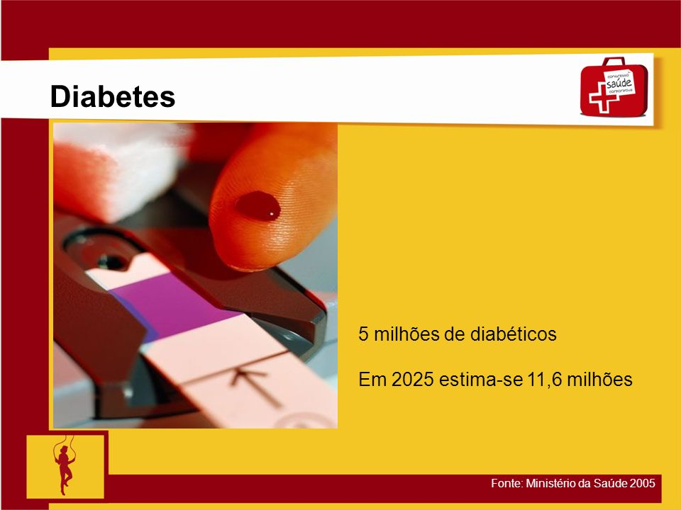 Clique para editar o estilo do título mestre Slide 5 Hipertensão Fonte: Ministério da Saúde 2005 16,8 milhões de hipertensos