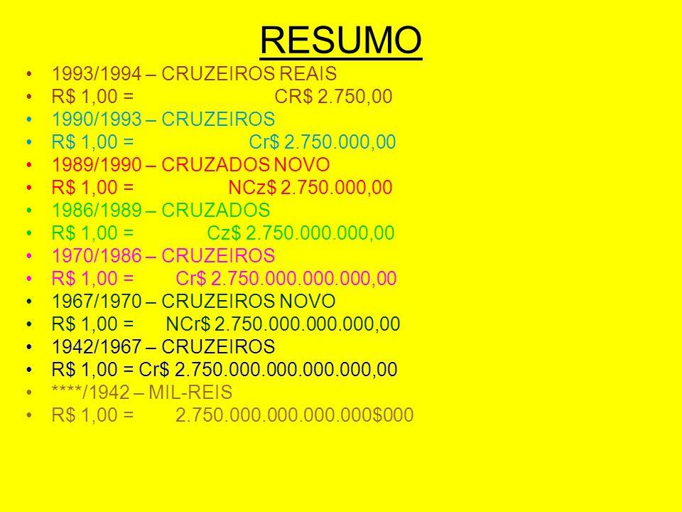 RESUMO 1993/1994 – CRUZEIROS REAIS R$ 1,00 = CR$ 2.750,00 1990/1993 – CRUZEIROS R$ 1,00 = Cr$ 2.750.000,00 1989/1990 – CRUZADOS NOVO R$ 1,00 = NCz$ 2.