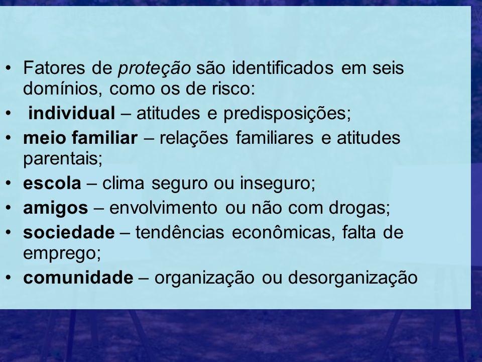 Fatores de proteção são identificados em seis domínios, como os de risco: individual – atitudes e predisposições; meio familiar – relações familiares