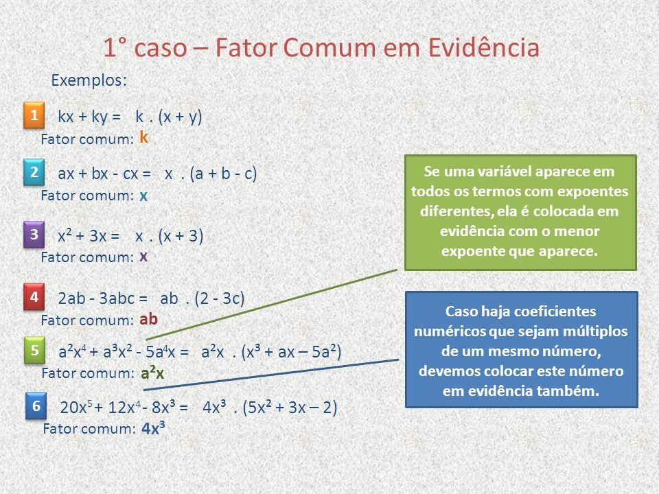 Exemplos: Fator comum: kx + ky =k. (x + y) k 1 1 Fator comum: ax + bx - cx =x. (a + b - c) x 2 2 Fator comum: x² + 3x =x. (x + 3) x 3 3 Fator comum: 2