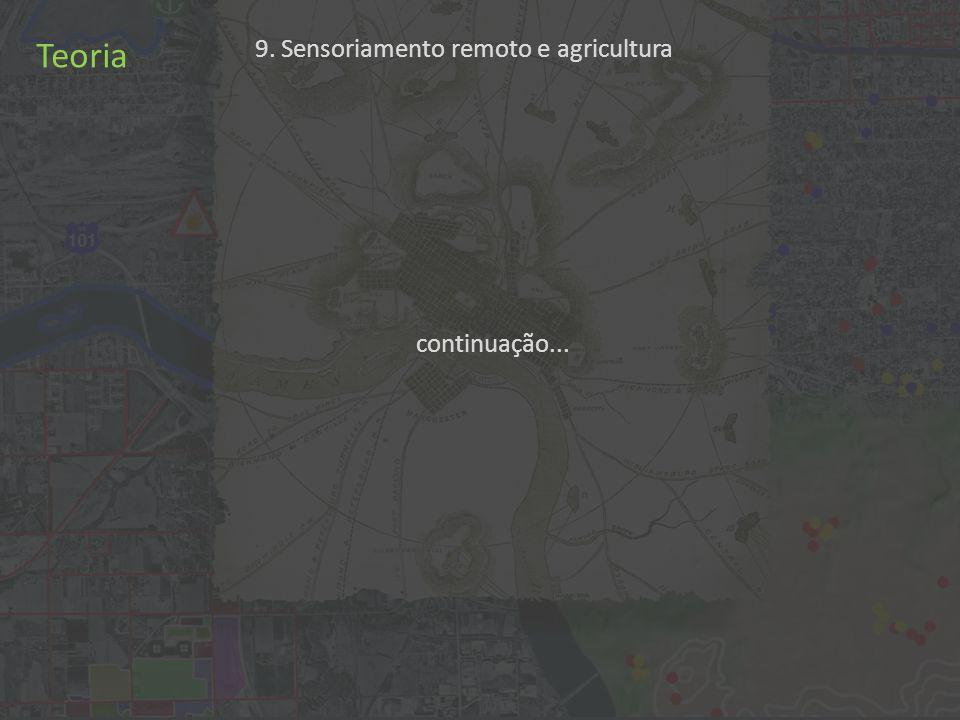 continuação... Teoria 9. Sensoriamento remoto e agricultura