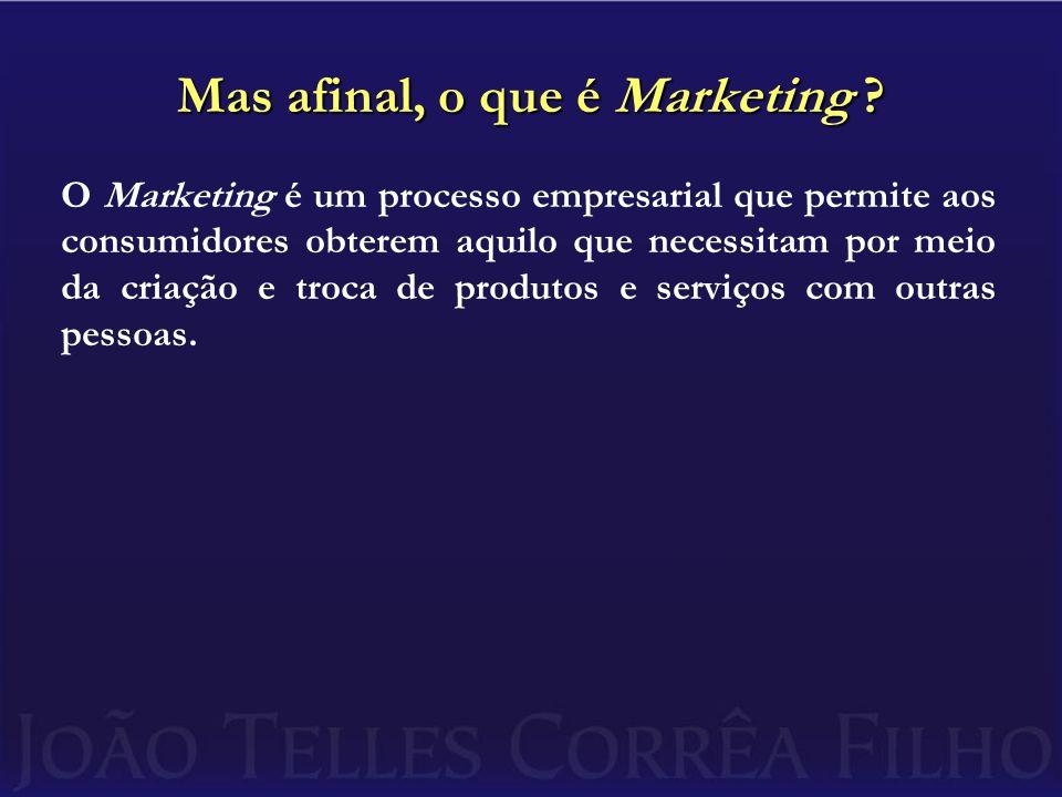 Mas afinal, o que é Marketing ? O Marketing é um processo empresarial que permite aos consumidores obterem aquilo que necessitam por meio da criação e