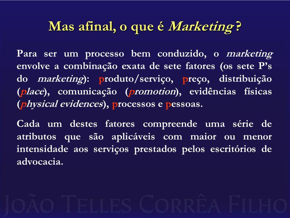 Mas afinal, o que é Marketing ? Para ser um processo bem conduzido, o marketing envolve a combinação exata de sete fatores (os sete Ps do marketing):