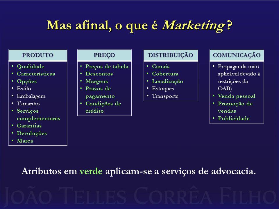 Mas afinal, o que é Marketing ? Atributos em verde aplicam-se a serviços de advocacia. PRODUTO Qualidade Características Opções Estilo Embalagem Taman