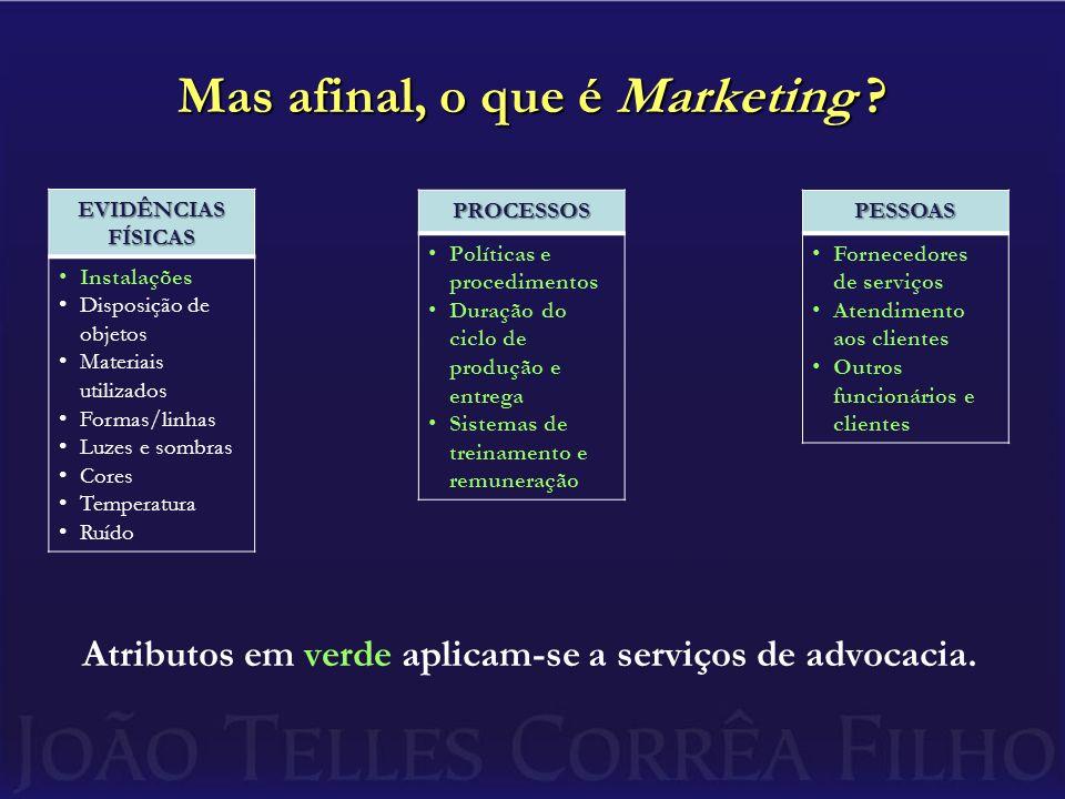 Mas afinal, o que é Marketing ? Atributos em verde aplicam-se a serviços de advocacia. PROCESSOS Políticas e procedimentos Duração do ciclo de produçã