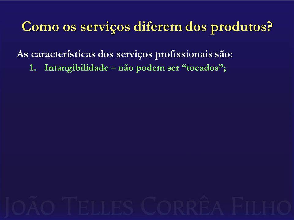 Como os serviços diferem dos produtos? As características dos serviços profissionais são: 1.Intangibilidade – não podem ser tocados;
