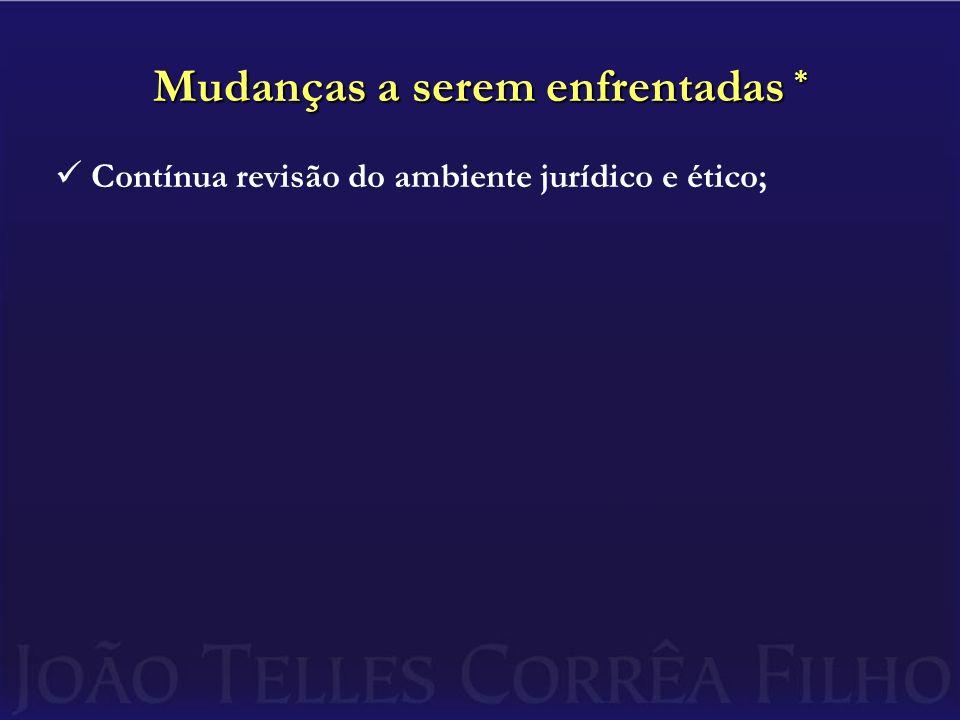 Mudanças a serem enfrentadas * Contínua revisão do ambiente jurídico e ético; –As restrições à propaganda desapareceram nos EUA e vêm diminuindo gradativamente no Brasil;