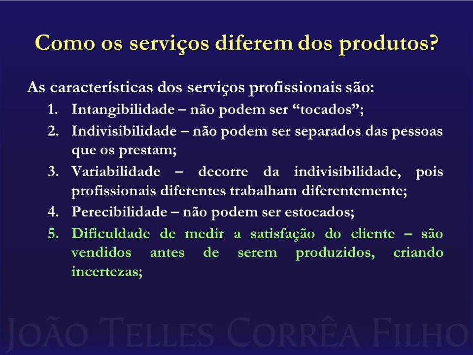 Como os serviços diferem dos produtos? As características dos serviços profissionais são: 1.Intangibilidade – não podem ser tocados; 2.Indivisibilidad