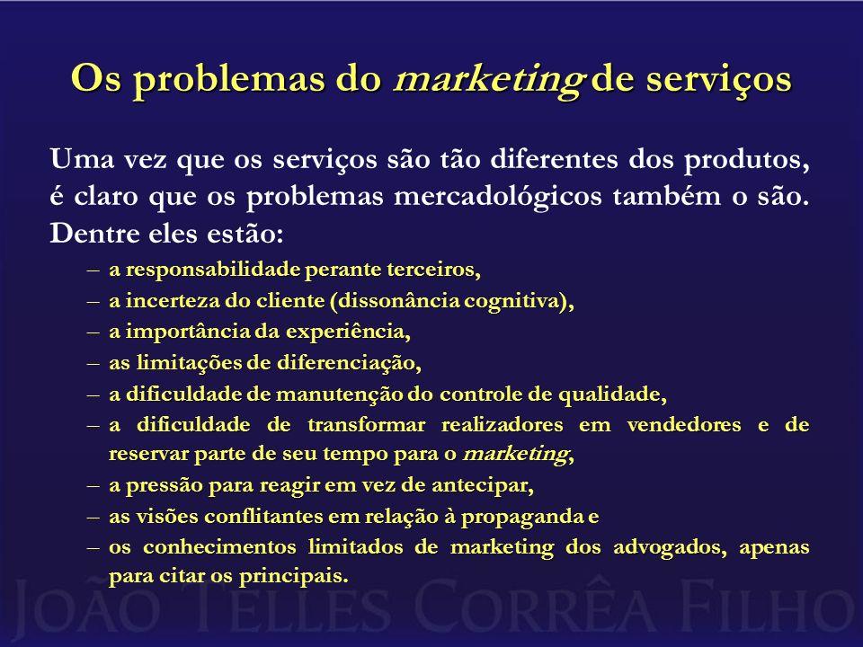 Os problemas do marketing de serviços Uma vez que os serviços são tão diferentes dos produtos, é claro que os problemas mercadológicos também o são. D