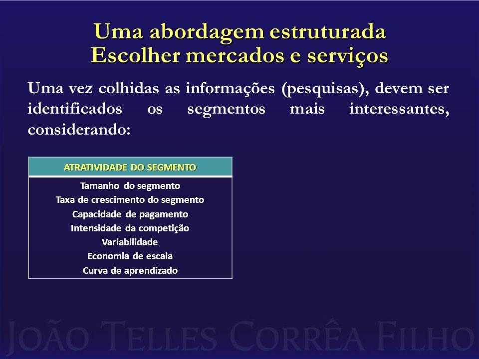 Uma abordagem estruturada Escolher mercados e serviços Uma vez colhidas as informações (pesquisas), devem ser identificados os segmentos mais interess