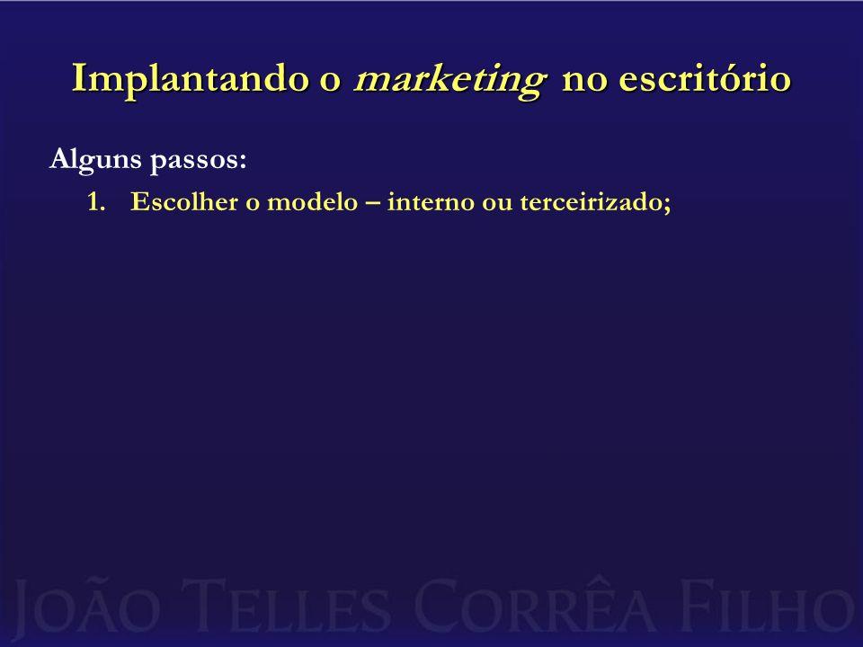 Implantando o marketing no escritório Alguns passos: 1.Escolher o modelo – interno ou terceirizado;
