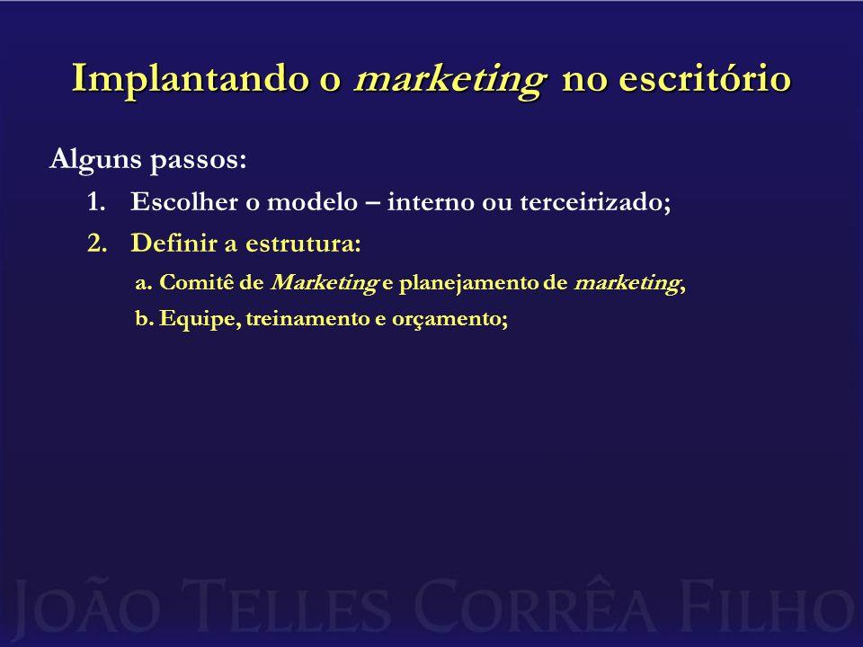 Implantando o marketing no escritório Alguns passos: 1.Escolher o modelo – interno ou terceirizado; 2.Definir a estrutura: a.Comitê de Marketing e planejamento de marketing, b.Equipe, treinamento e orçamento;